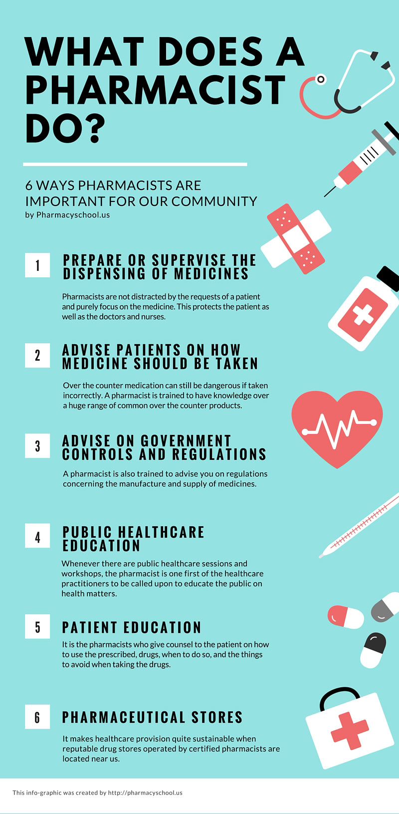 What does a pharmacist do infographic. The 6 top things a pharmacist does in everyday life.